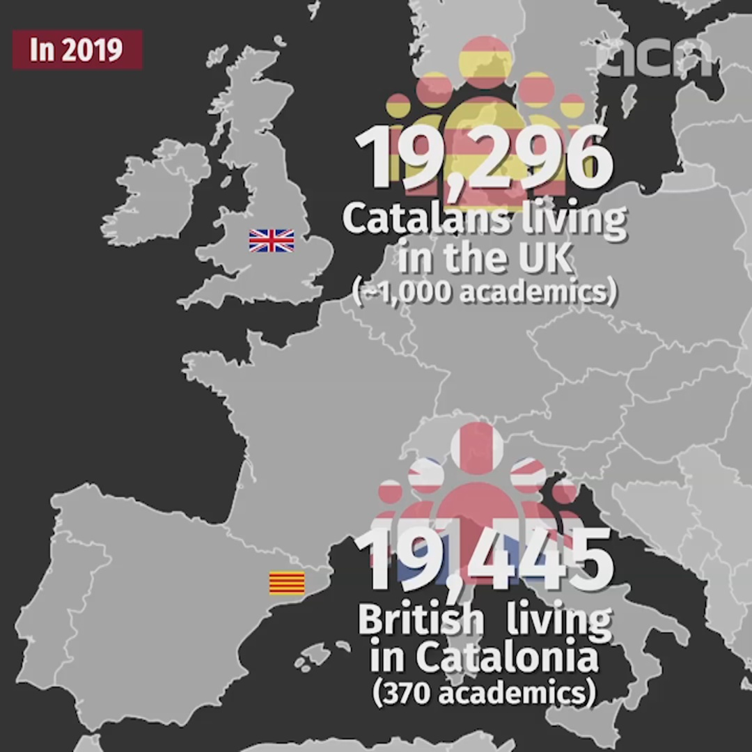 Brexit's impact on Catalonia
