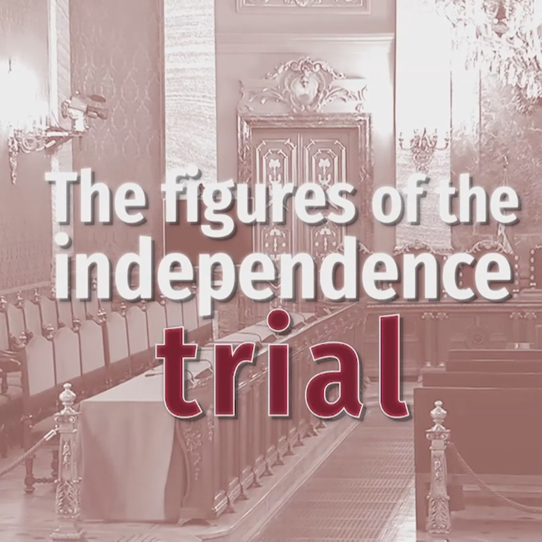 The independence trial in figures